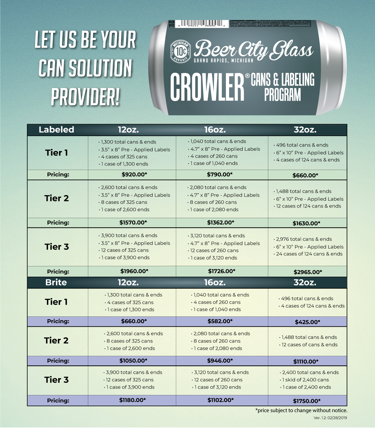 Crowler Can Pricing